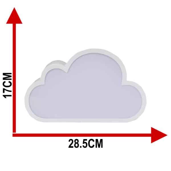 Y25 Measurements
